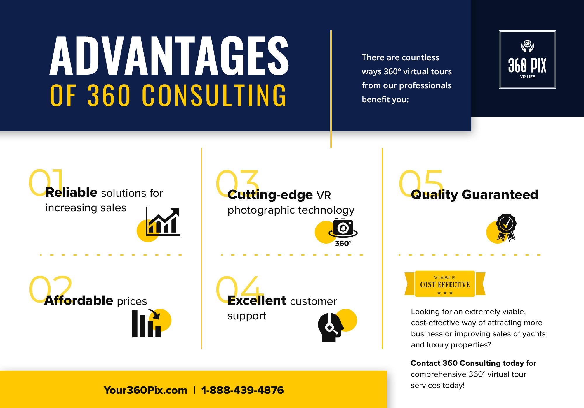 Advantages-of-360-Consulting_Infographic